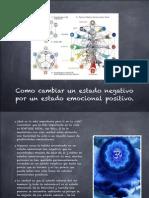 Como cambiar un estado negativo por un estado emocional positivo.pdf