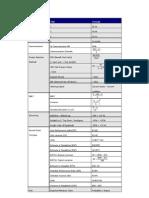 PMP Memorize Formula