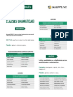 Português - Aula 04 - Classes Gramaticais