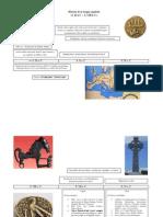 Historia de la lengua española (S. XI a.C. - S. VIII)