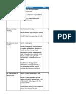 R12 Order Management Test Scenarios.xlsx
