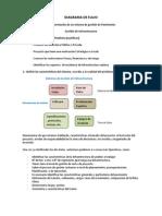 DIAGRAMA de FLUJO Planificacion y Gestion