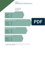 Tipos y usos de lamparas en establecimientos comerciales.pdf