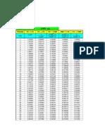 Tabelas Financeiras (TX) - Prof.antonio Guerreiro
