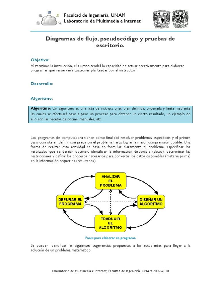 Diagrama de flujo pseudocodigo ccuart Images
