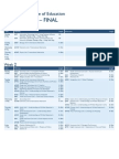 GCE Timetable A3 Print New 2013 Edexcel