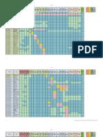ITSM_Roles_By_Process_Matrix.xlsx