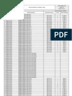 Listado de Documentos en Vigor