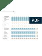 PNL 2012 (Normal Salary)