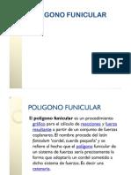 Poligono Funicular
