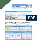 ASPNET 2.0 12 Resources Internationalization Video Resources Internationalization