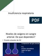 1-Insuficiencia_respiratoria_2011