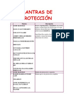 MANTRAS DE PROTECCIÓN.docx