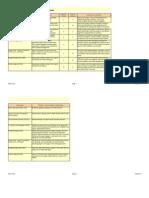 2.03 Stakeholder Analysis