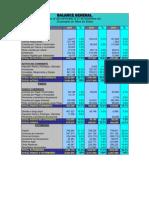 Analisis Del Balance Con Ratios
