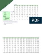 2011 Statistical Bulletin- Section B_FinalWeb