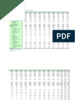 2011 Statistical Bulletin- Section C_FinalWeb