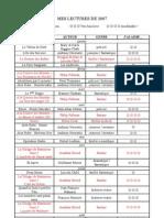 Listing Livres 2007