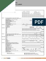 seleccion de cables 1.pdf