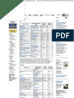 POLARIS Laboratories® Test List_ ASTM Oil Testing Methods, Oil Analysis, Coolant Analysis, Fuel Analysis