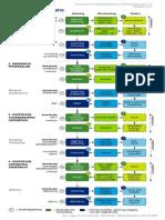 Studiebegeleiding Framework Deloitte v1