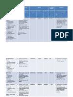 risk assessment table