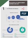 Observatoire Sociétal du Médicament - Chiffres Clés 2013