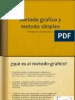 Metodo Simplex y Metodo Grafico
