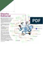 factores que influyen en el diseño editorial