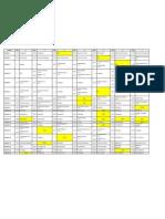 spring 2013 master schedule sped 1