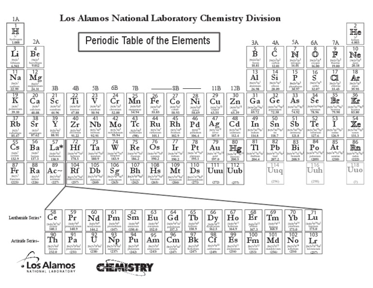 Los alamos national laboratory periodic table image collections periodic table b w chemical elements crystalline solids urtaz Choice Image