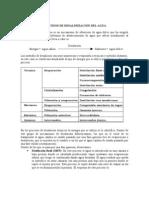 PROCESOS DE DESALINIZACIÓN DEL AGUA