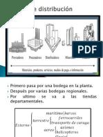 presentacion de modelo marco aurelio ramirez paez.pptx
