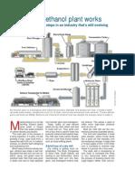 Ethanol Plantworks