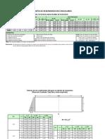 Diseño de Reservorio SAP Utupampa