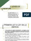 Esquemqas de Visualizacion de Las Leyes de Newton