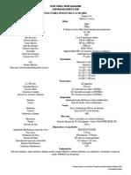 Especificaciones Técnicas Peugeot 206 CC 2.0 16V (Año 2001)