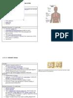 folio Biology.docx