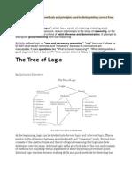 The Tree of Logic