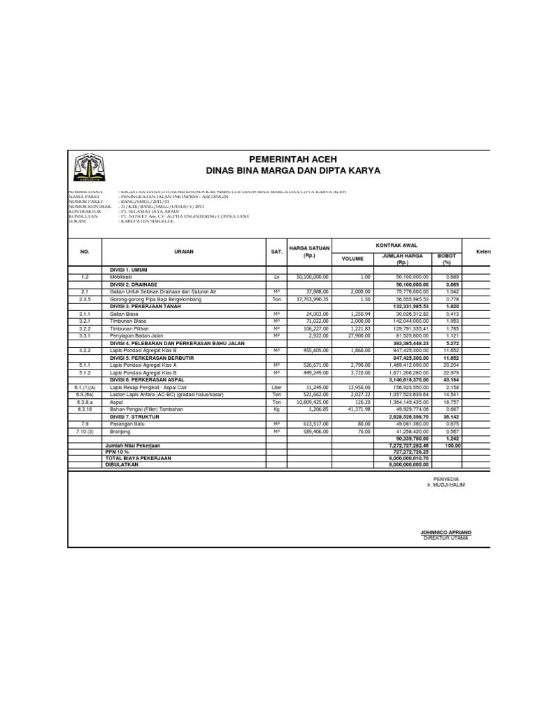 Contoh Proforma Invoice – Contoh Proforma Invoice