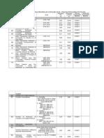 PIS COFINS (CST 02 e 04) Produtos Sujeitos a Incidência Monofásica da Contribuição Social – Alíquotas Diferenciadas