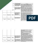 Matriz de Requisitos Legales Hoja1 (1)