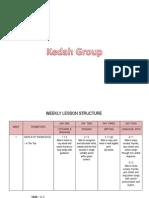 Kedah Group