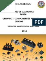 Unidad 2 Eco Basica 2011