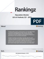 Rankingz - Reputation Monitor (Summary Q1-2013)