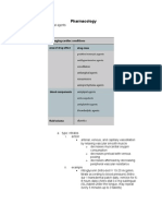 Classifications Pharmacological