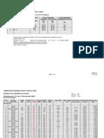 Static Pressure Calculations