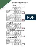 Day 2 Results.pdf
