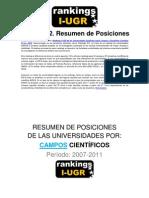 Rankings I-UGR Posiciones 2012