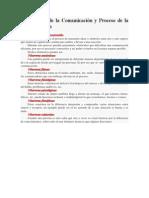 Barreras de la Comunicación y Proceso de la Comunicación